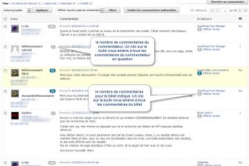 Admin Commenters Comments Count