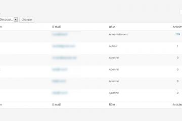Users Registered List