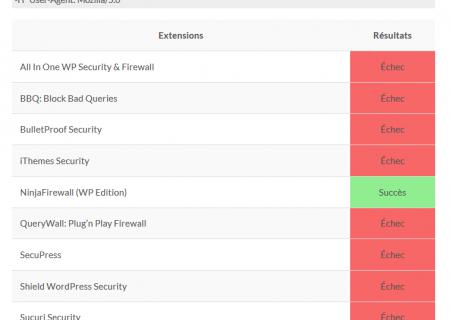 comparatif-securite-wordpress-03